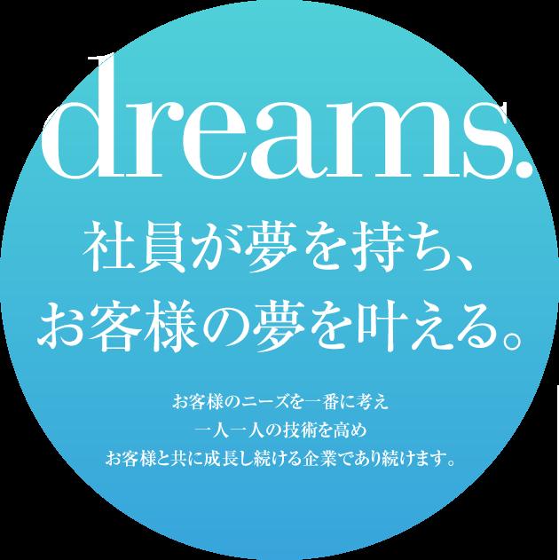 社員が夢を持ち、お客様の夢を叶える。お客様のニーズを一番に考え一人一人の技術を高めお客様と共に成長し続ける企業であり続けます。